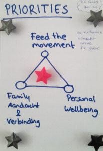 driehoek claire