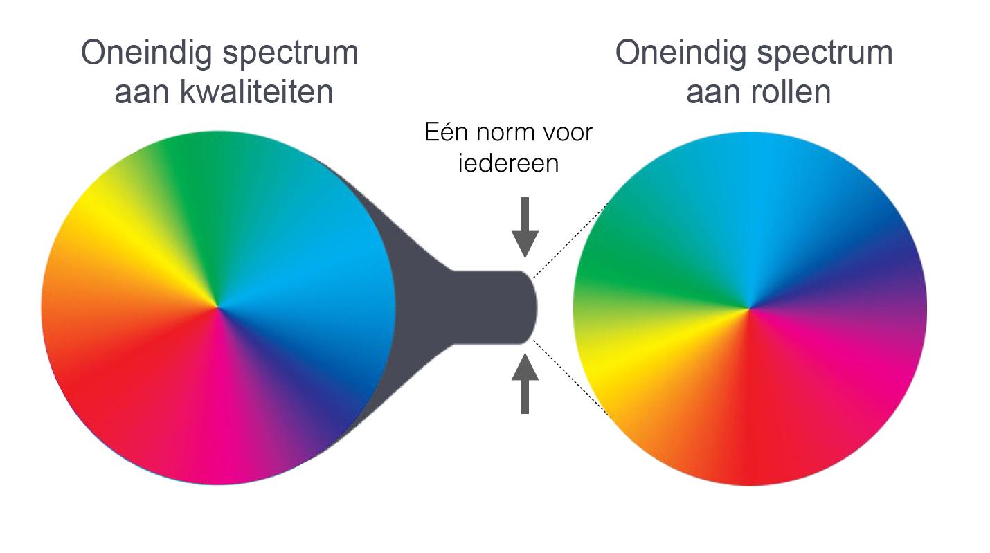 spectrum2