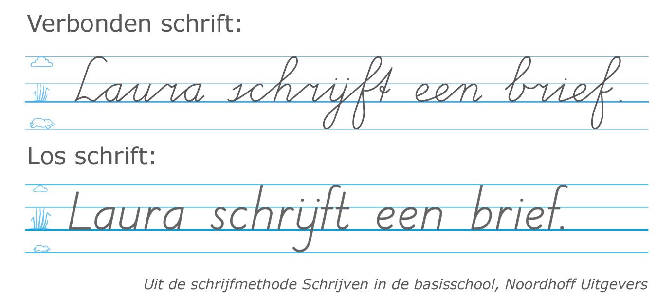 Wonderlijk Onderwijsvraag 7: Waarom leren kinderen verbonden schrift? PH-15