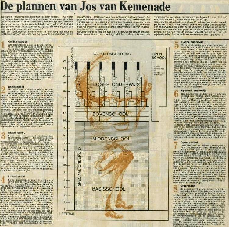 de plannen van Jos Kemenade